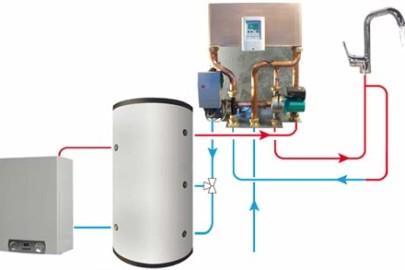 risparmio-produzione-acqua-calda