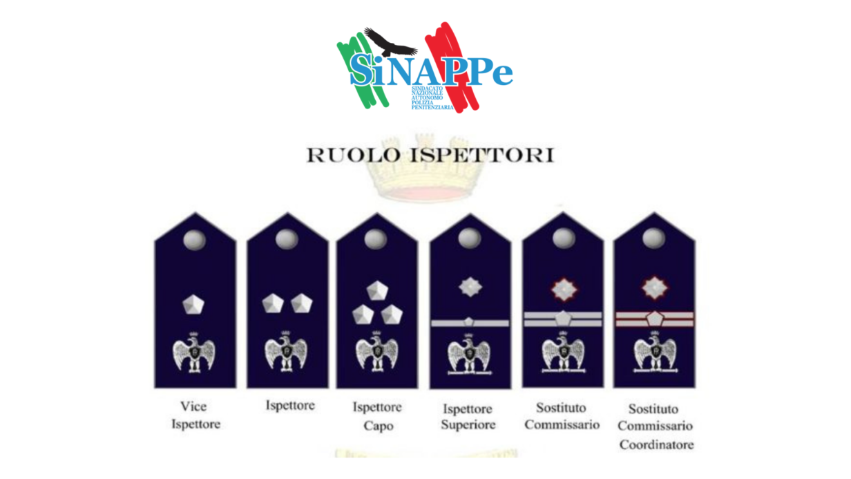 ruolo ispettore polizia penitenziaria sinappe sindacato polizia